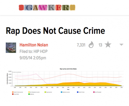 Rap Research Lab x Gawker